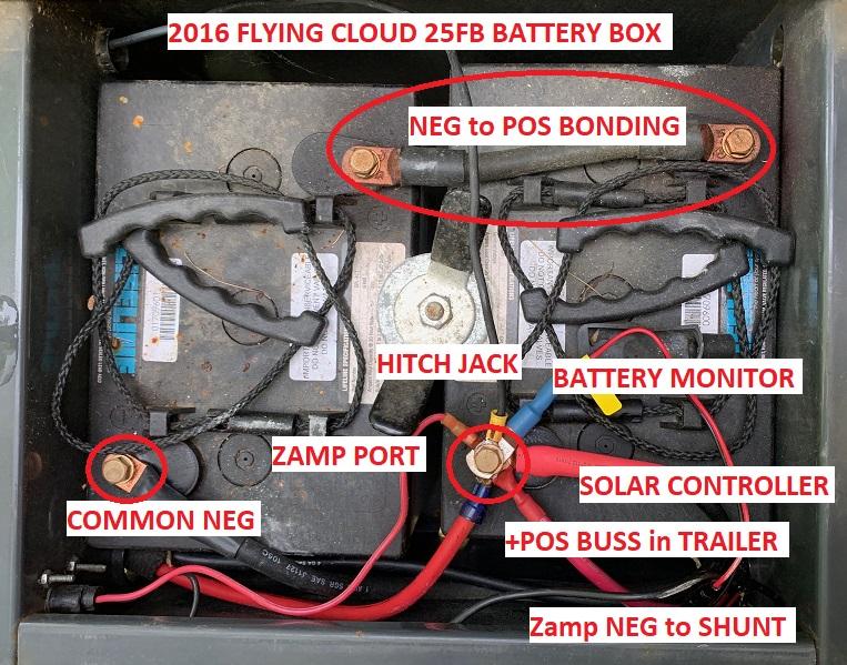 2016 Fc 25fb Battery Compartment