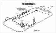 Globetrotter Plumbing Schematic