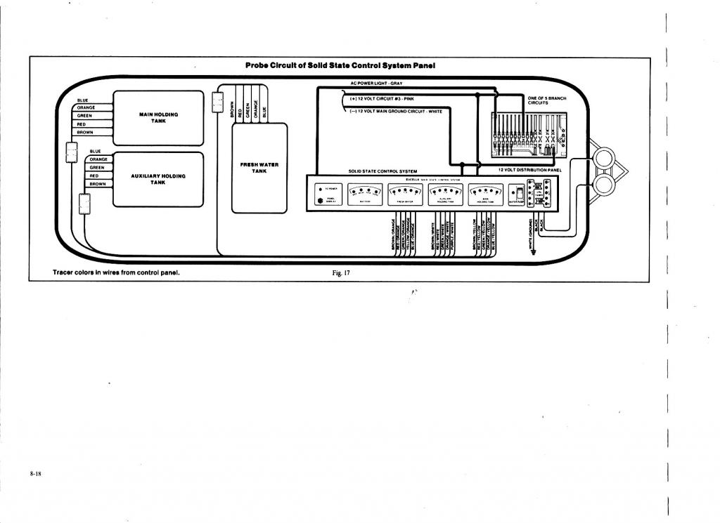 1971 airstream sovereign wiring schematic 1971 airstream