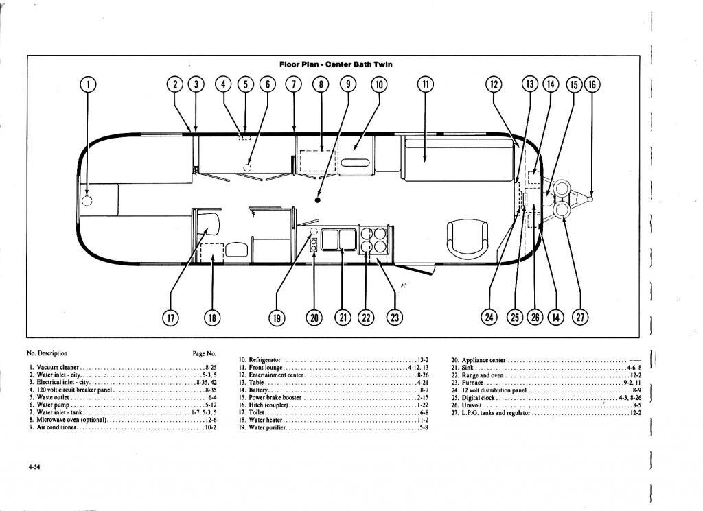 wiring diagram airstream bambi airstream univolt