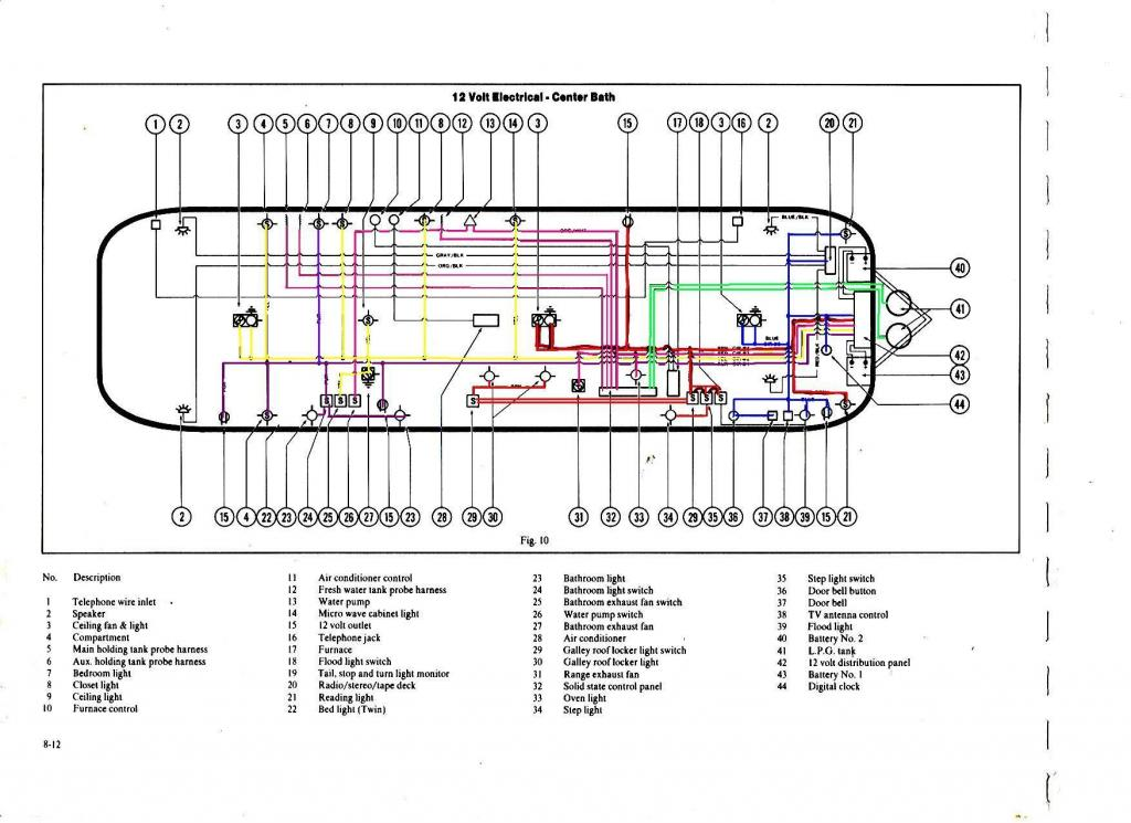 basic camper wiring diagram html with How To Wire A Vintage C Er on 80hlightschematic additionally 12 Vdc System Wiring Diagrams further I Need A 4 Wire Trailer Diagram moreover House Wiring Diagram 110v together with Project 2000 Electric Step Wiring Diagram.
