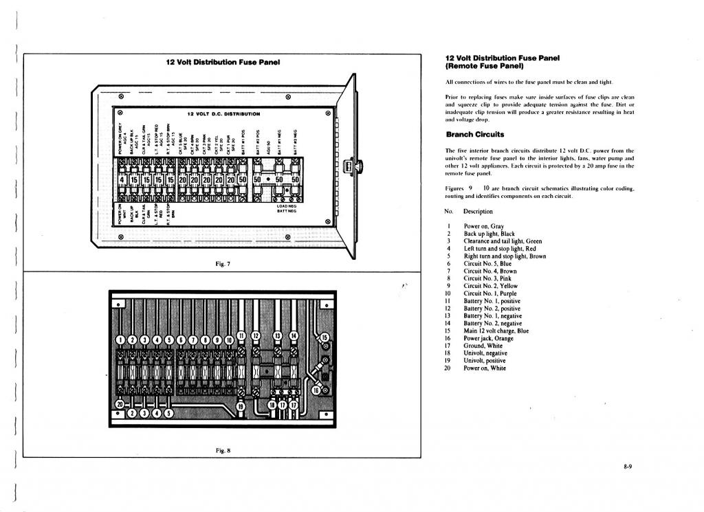 ch_8_electrical_page_9 fuse panel picture '77 sovereign airstream forums airstream fuse box at reclaimingppi.co