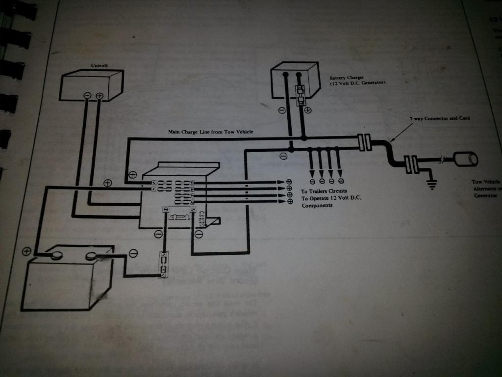 1975 Land Yacht Wiring Diagram