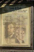 Lewis & Clark Information Kiosk -- Fort Defiance