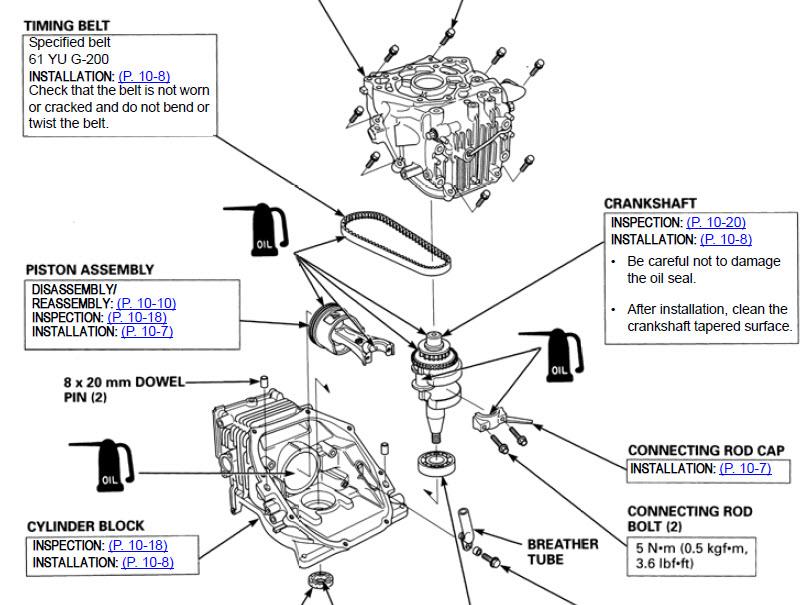 honda generator eu2000i parts manual