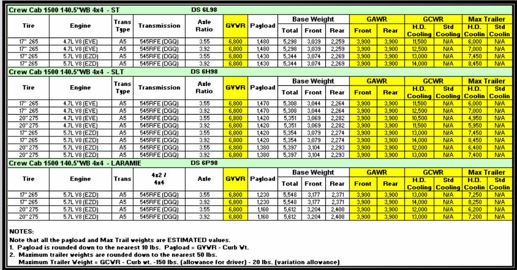 Suv Towing Capacity Chart 2016 - Suv towing capacity ...