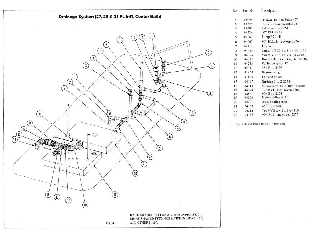 Großartig Schaltplan Für 69 Avion Camper Ideen - Elektrische ...