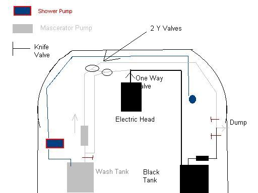 Click image for larger version  Name:Bat Cave Waste Water System.jpg Views:146 Size:19.4 KB ID:10199