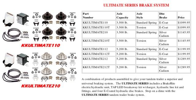 Click image for larger version  Name:ultimatebrake.jpg Views:101 Size:67.4 KB ID:10289