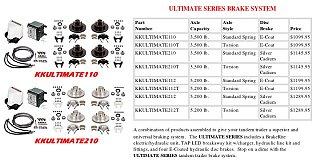 Click image for larger version  Name:ultimatebrake.jpg Views:121 Size:67.4 KB ID:10289