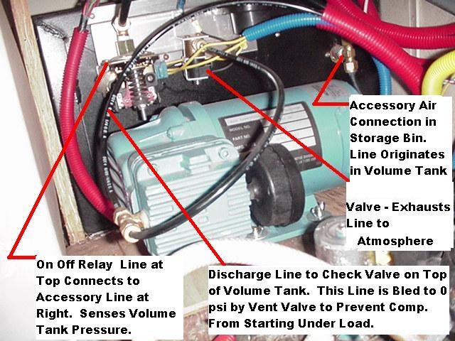 Click image for larger version  Name:Air Compressor &  Lines.JPG Views:74 Size:94.2 KB ID:10334