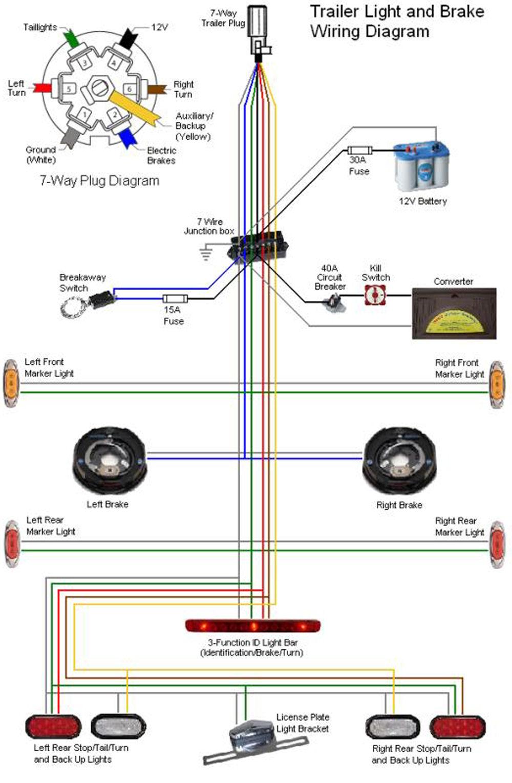 electric brake wire diagram