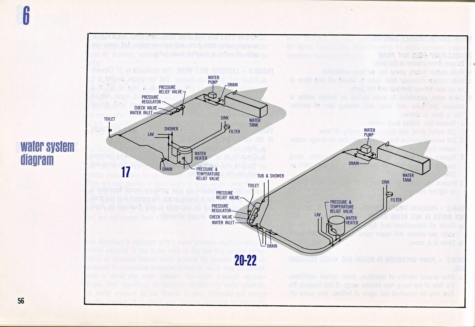 1994 Airstream Wiring Diagram Circuit Connection Vintage Camper 1972 31 Repair Frame Diagrams