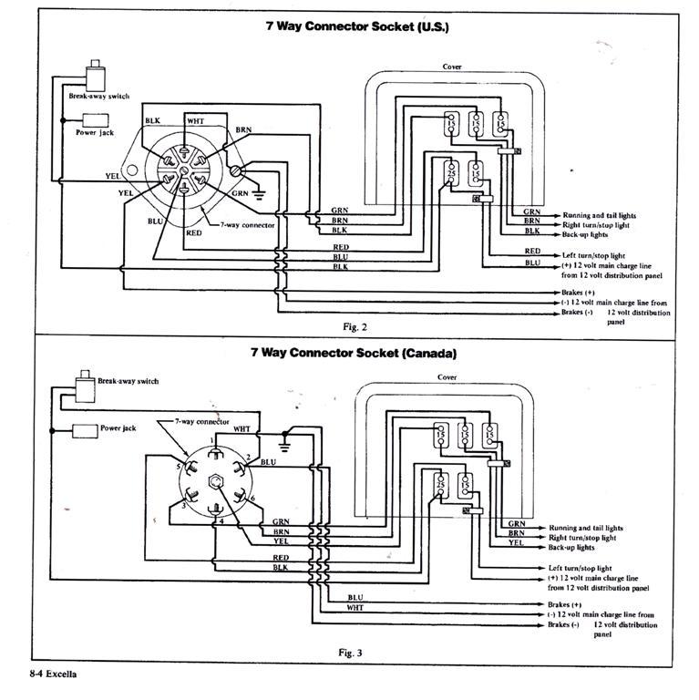 1976 Argosy 28 Brake lights, turn signals, running lights