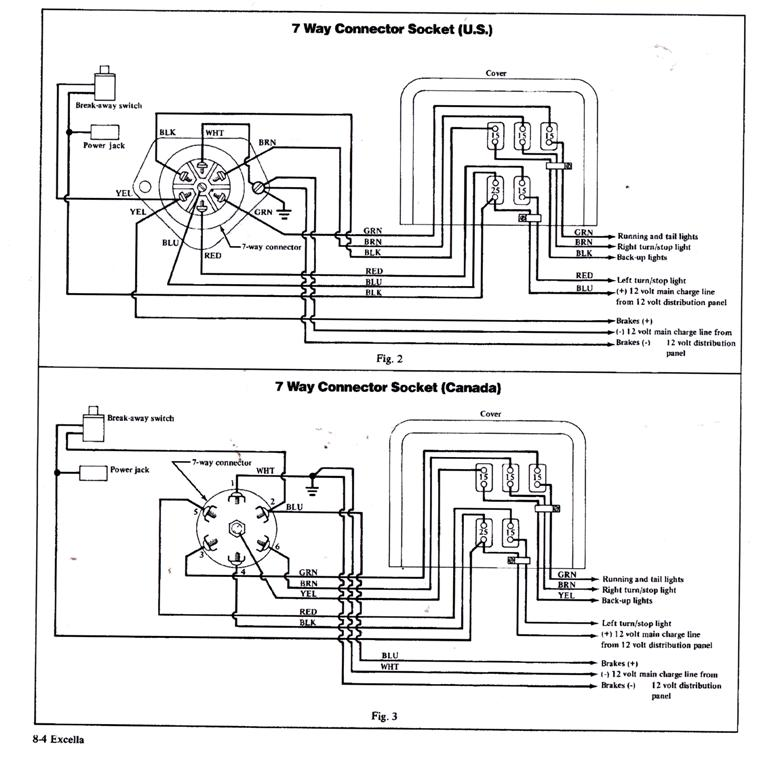 automotif wiring diagram: Wiring Diagram Trailer Connectorfoot