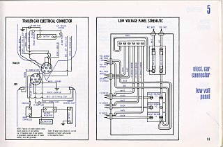 Vintage Airstream Wiring Schematics 69394 as well 1960 Chevy Truck Wiring Diagram in addition 7 Pin Plug No Power To Backup Lights On Truck 49641 besides 1964 Airstream Overlander Wiring Diagram further  on 1967 airstream wiring diagram