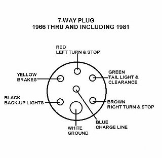 Click image for larger version  Name:7-way truckplug66-81.jpg Views:116 Size:29.5 KB ID:112671