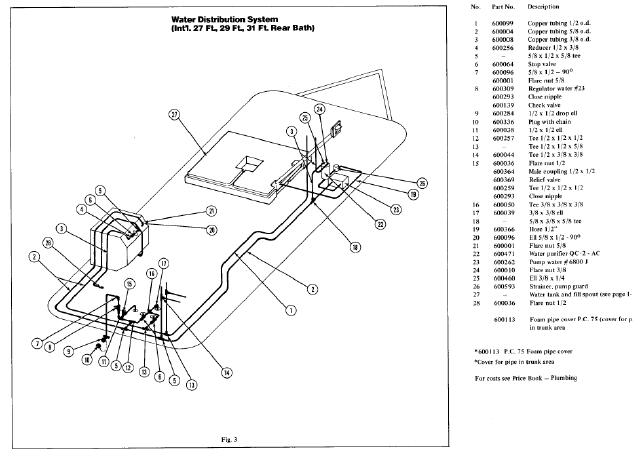 Kountry Star Wiring Diagram Star Filter Diagram Wiring