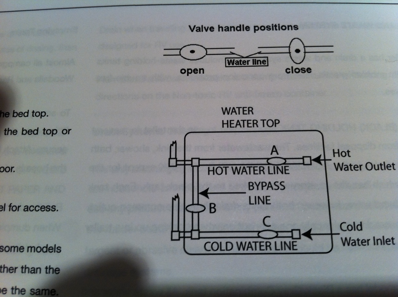 Click image for larger version  Name:Hot Water Line.jpg Views:96 Size:324.4 KB ID:113234
