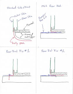 Click image for larger version  Name:Rear End Options.jpg Views:287 Size:126.0 KB ID:114908