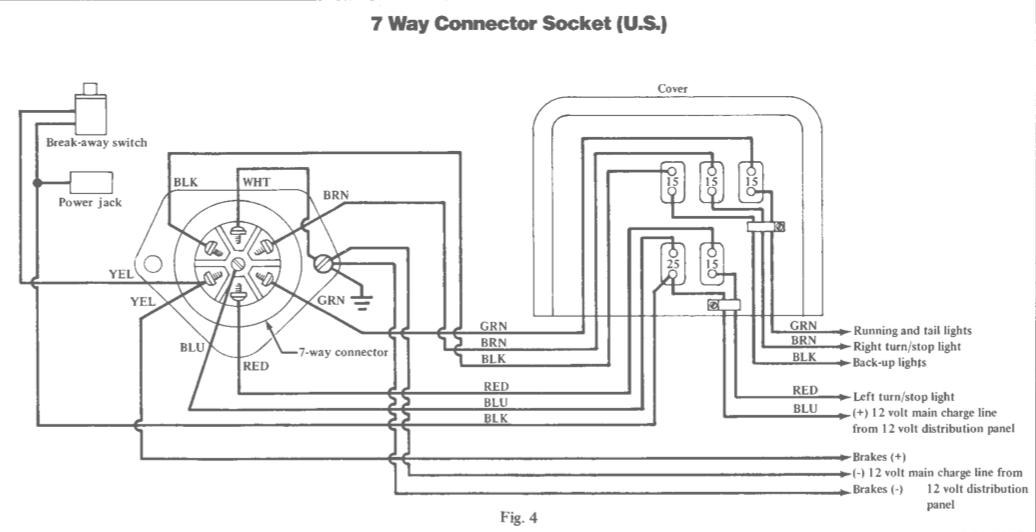 Airstream 7 Pin Wiring Diagram - Schematics Online on