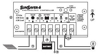 Click image for larger version  Name:sunsaver-6-solar-charge-controller.jpg Views:135 Size:16.8 KB ID:132570
