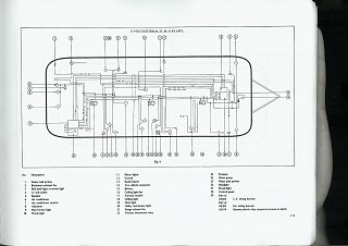 71 Overlander Wiring Diagram Airstream Forums