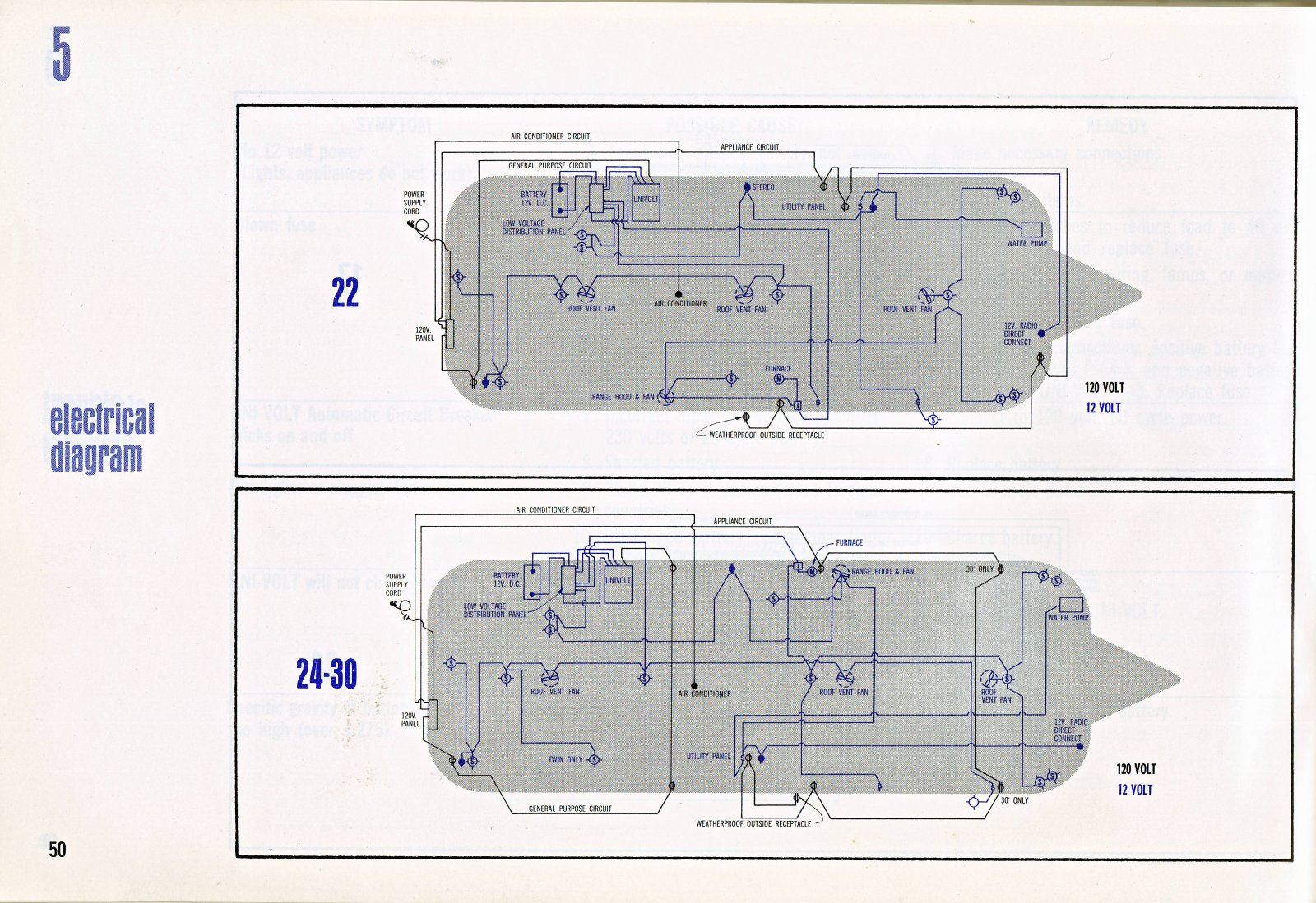 1968 rear bath plumbing diagram airstream forums click image for larger version name airstream manual 50g views 3735 size pooptronica