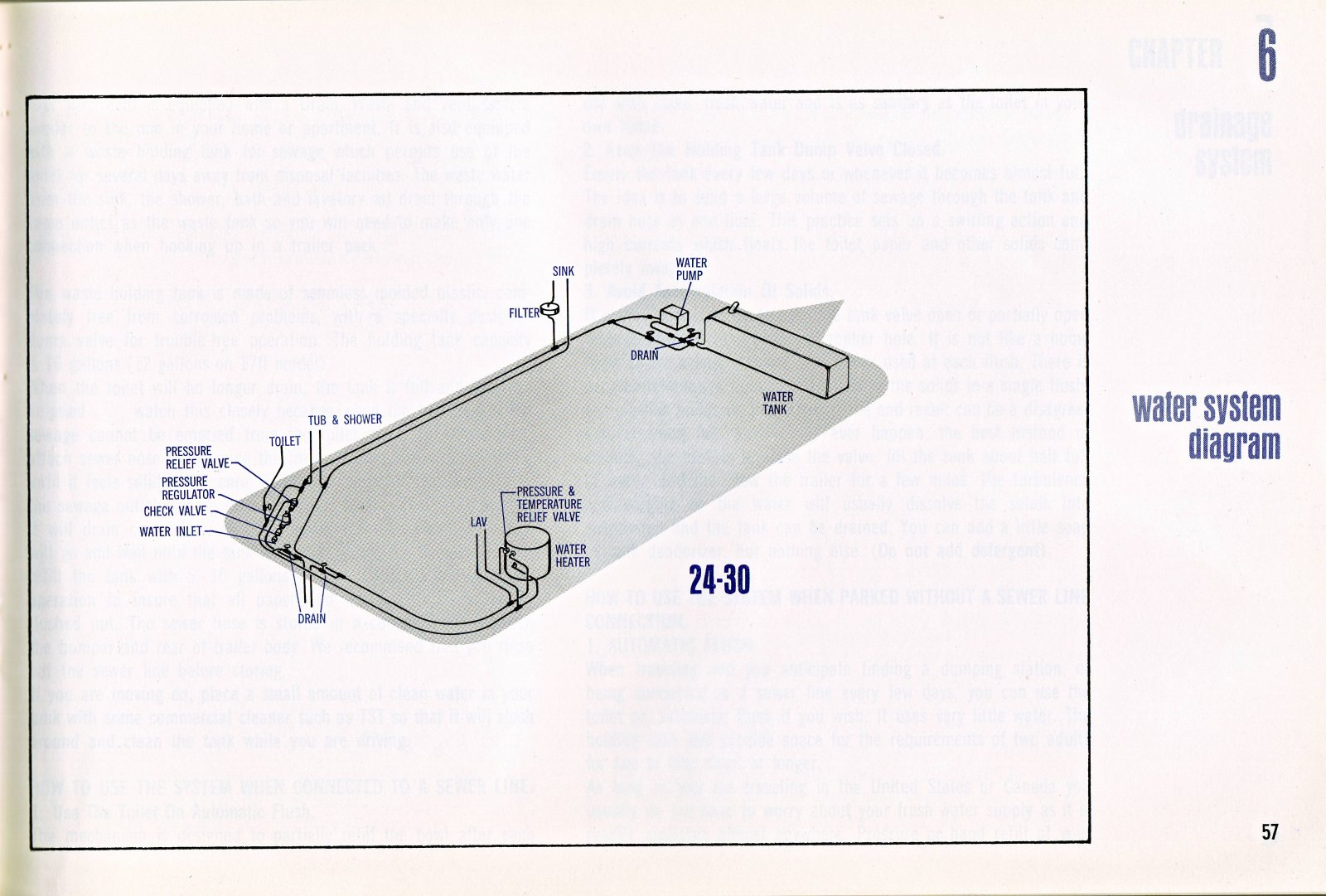 1968 Rear Bath Plumbing Diagram Airstream Forums Wiring For Click Image Larger Version Name Manual 57 Views 1346 Size