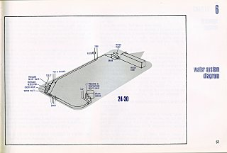 1968 rear bath plumbing diagram airstream forums. Black Bedroom Furniture Sets. Home Design Ideas