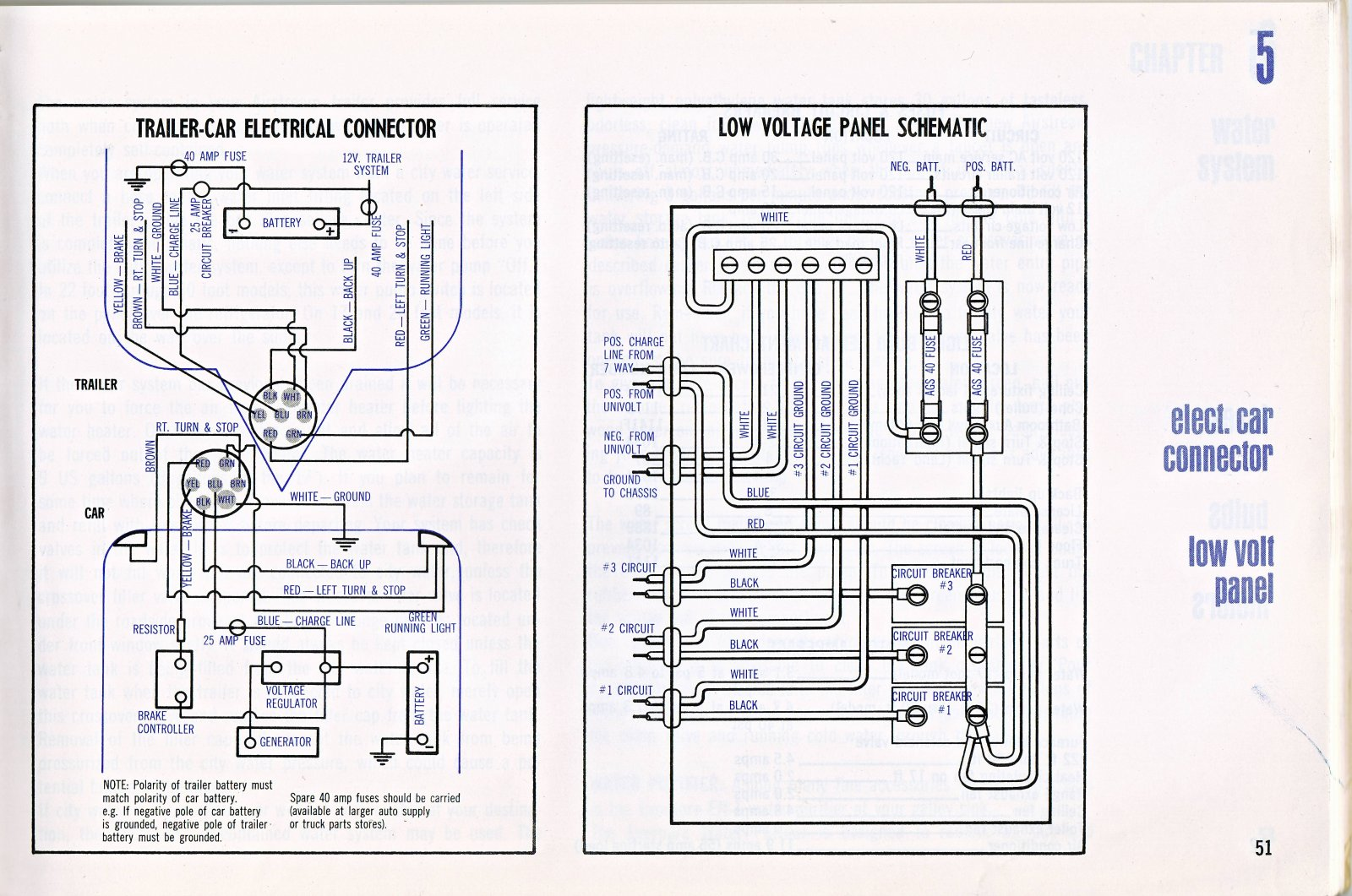 5th Wheel Wiring Diagram 7 Wire Trailer Diagrams Rv Schematic Lance Harness Circuit Maker Kit Color Code