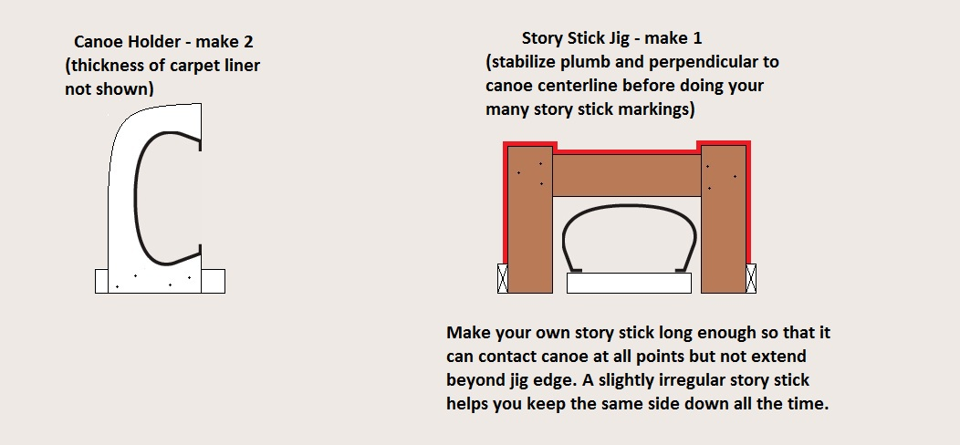 Click image for larger version  Name:Canoe.jpg Views:98 Size:86.1 KB ID:143570