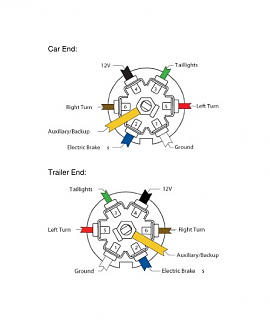 Ramsey Winch Remote Wiring Diagram likewise Badland Winches Wireless Remote Diagram moreover Ramsey 12000 Winch Wiring Diagram For A likewise Tuff Stuff Winch Wiring Diagram likewise Master Lock Winch Wiring Diagram. on tuff stuff winch wiring diagram