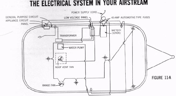 63 Bambi Wiring diagram - Airstream Forums on airstream trailer diagrams, airstream clock, airstream panel diagram, airstream control panel, airstream wheels, airstream electrical, airstream repair, airstream lights, airstream dimensions, airstream plumbing diagram, airstream interior diagram, airstream frame, airstream forum, airstream univolt replacement, golden lift wire diagram, airstream trailer plug, airstream furnace diagram,