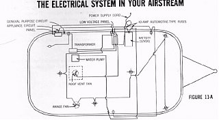 7 way plug wiring diagram trailer with Wiring Diagram Airstream Bambi on Wiring Diagram For Double Dimmer Switch further Thor Rv Wiring Diagram likewise T21048141 Wiring electronic brake controller ford likewise Trailer Breakaway Switch Wiring Diagram furthermore Utility Trailer Wiring Diagram 4 Wire.