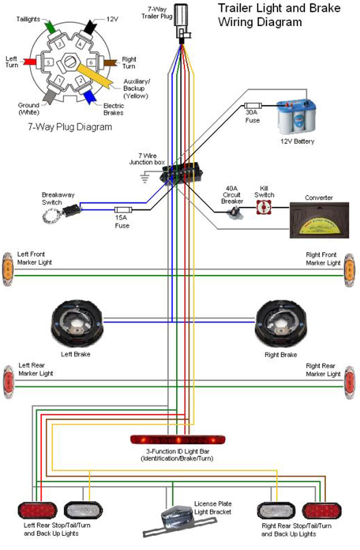 7 way hitch wiring diagram - annavernon, Wiring diagram