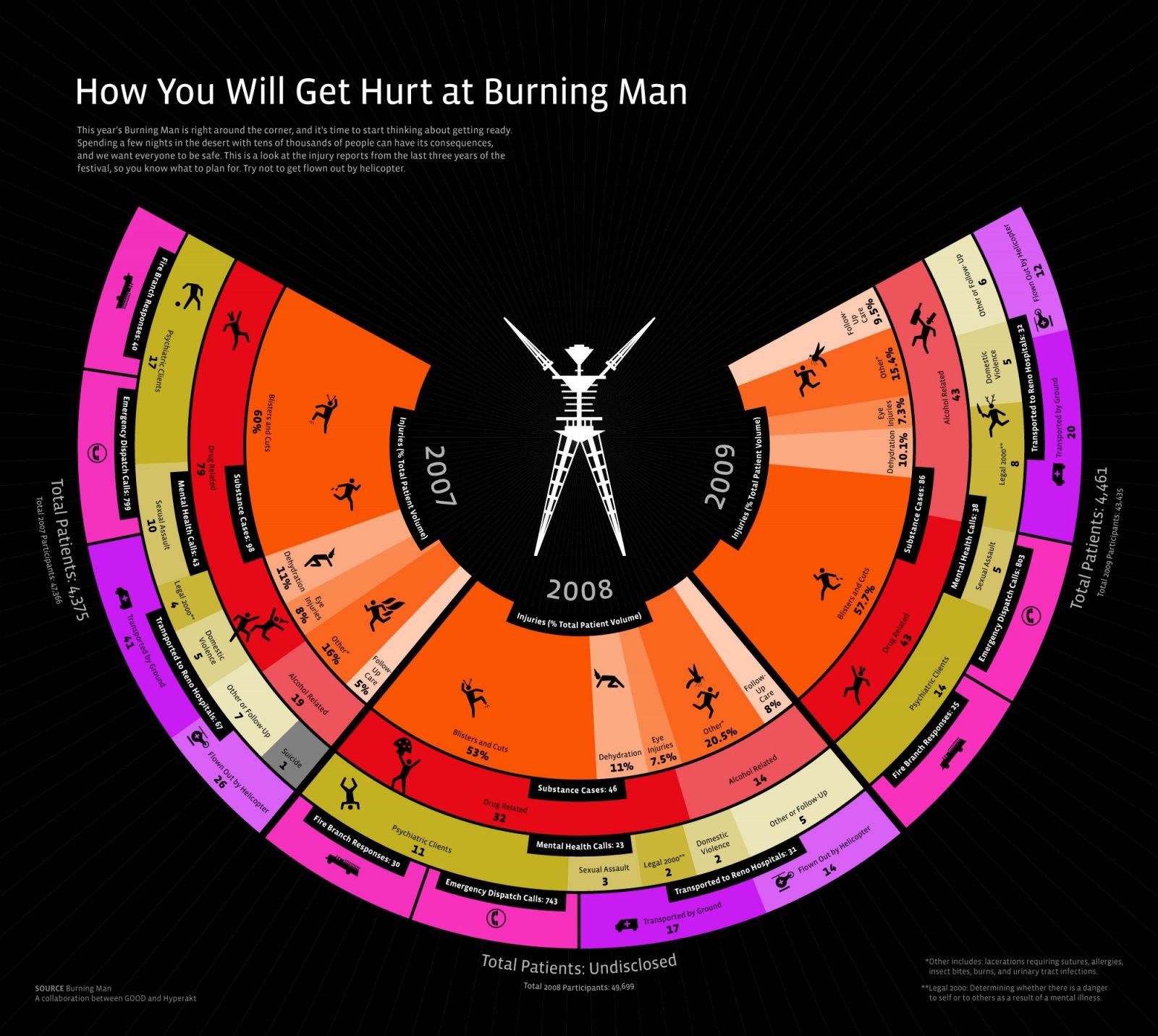 Click image for larger version  Name:Burning-Man.jpg Views:90 Size:319.8 KB ID:153312