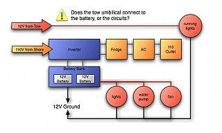 Click image for larger version  Name:wiring.jpg Views:143 Size:68.6 KB ID:15391