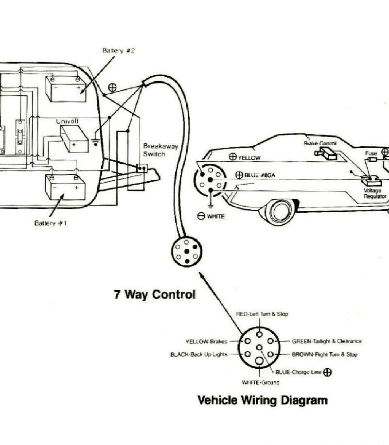 umbilical wiring diagrams