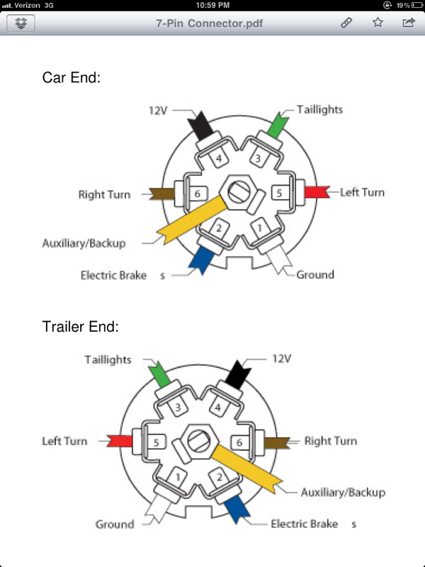 7 pin round to 7 blade trailer connector adapter needed click image for larger version diagram png views 162 size 239 7