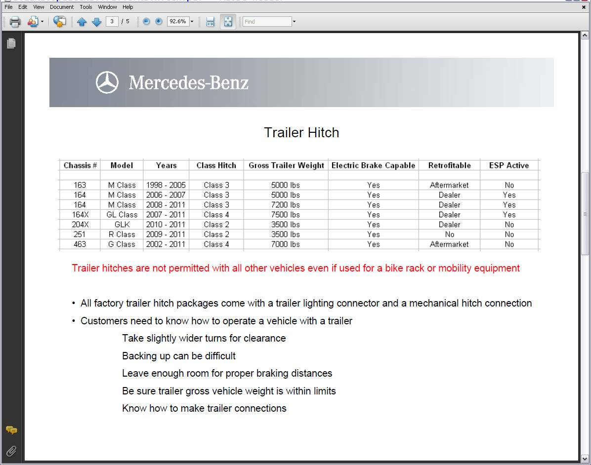 Click image for larger version  Name:Trailer Hitch Ratings.aspx.jpg Views:174 Size:128.4 KB ID:168793