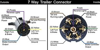 Click image for larger version  Name:7way.jpg Views:523 Size:34.6 KB ID:172841