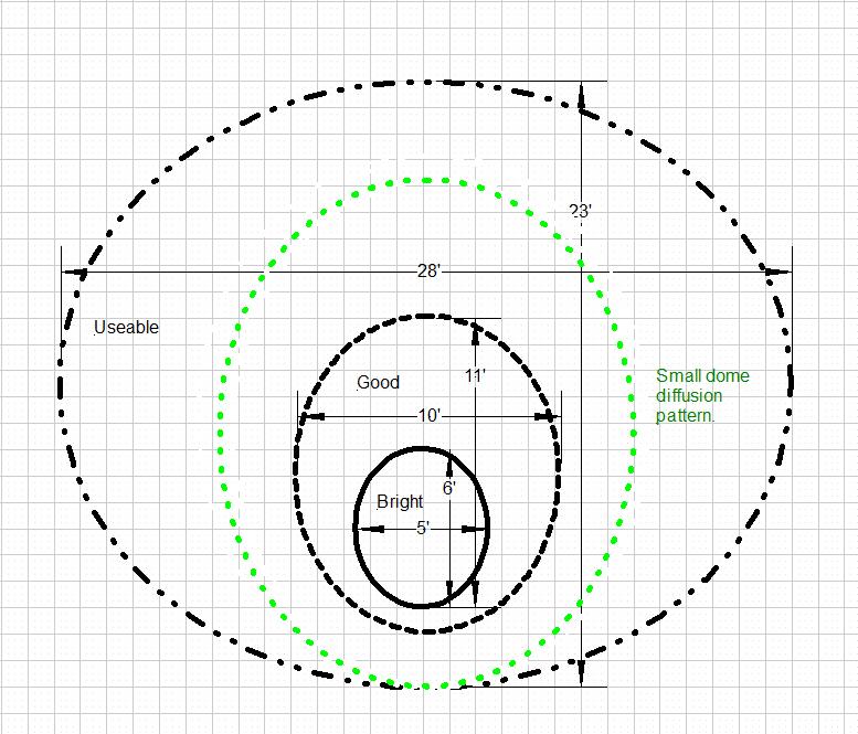 Click image for larger version  Name:led light pattern.jpg Views:76 Size:321.1 KB ID:177898