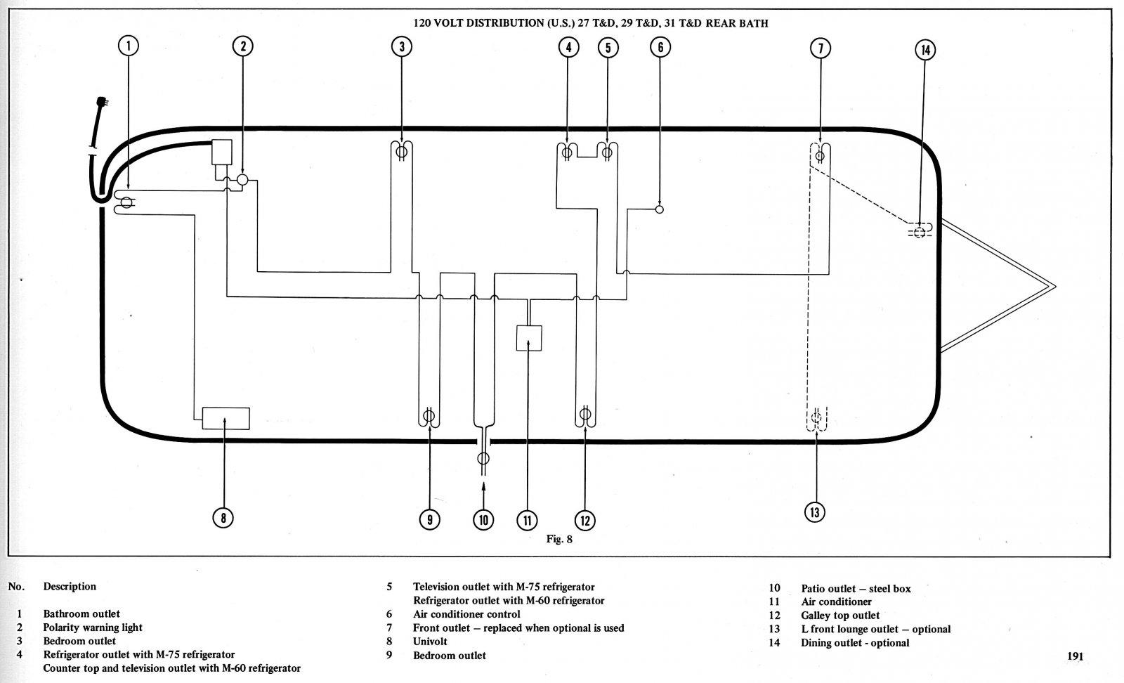 7 Spade Trailer Wiring Diagram 7 Pole Trailer Diagram