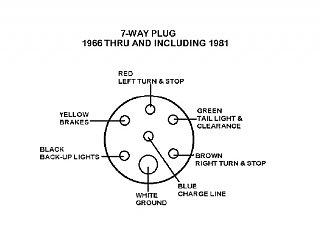 12v trailer plug wiring airstream forums. Black Bedroom Furniture Sets. Home Design Ideas