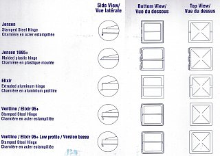 Click image for larger version  Name:Vent Lid Types.jpg Views:988 Size:245.1 KB ID:186481