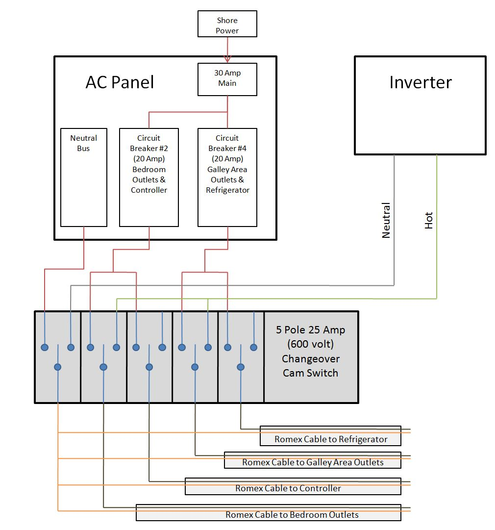 A Plan To Wire Inverter Power All Interior Outlets Need Review Wiring Diagram Besides Rv Also Click Image For Larger Version Name Schematic Views 124 Size