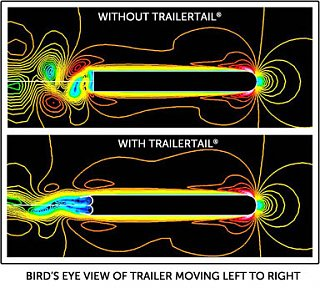 Click image for larger version  Name:Trailertail aerodynamics graphic.jpg Views:100 Size:60.1 KB ID:199503