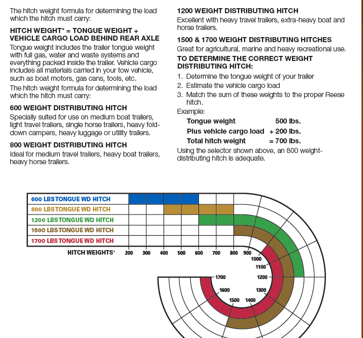 Click image for larger version  Name:reese weight bar selection 2.png Views:352 Size:74.6 KB ID:204516