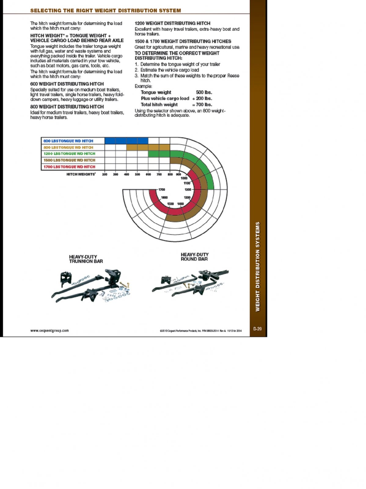 Click image for larger version  Name:Reese Weight Bar Selection3.jpg Views:527 Size:167.3 KB ID:204517